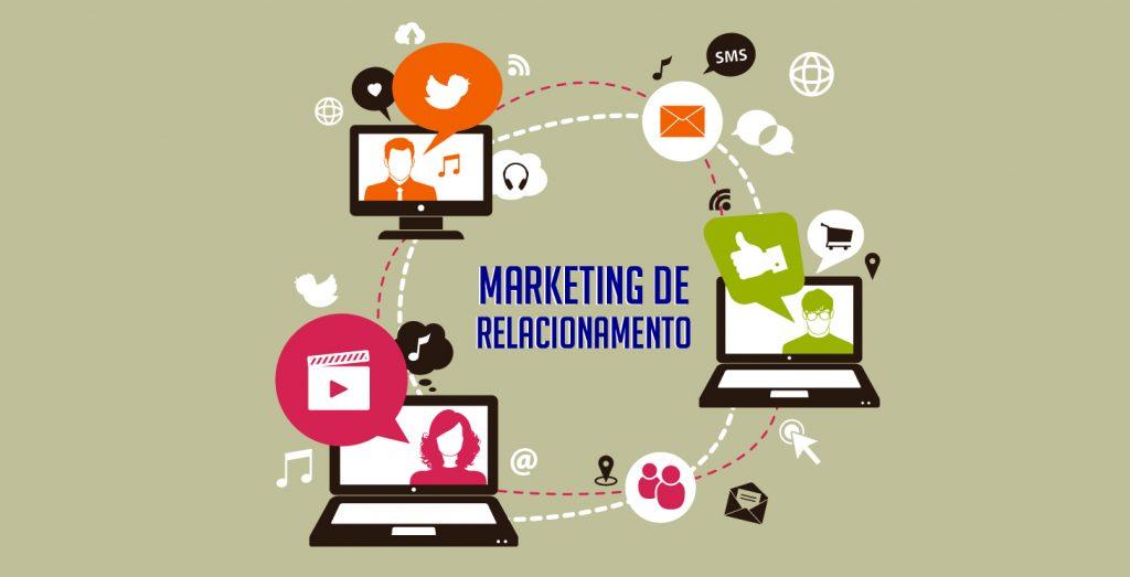 Marketing de Relacionamento